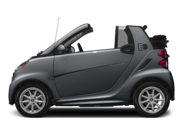 Build and price your 2017 smart fortwo electric drive