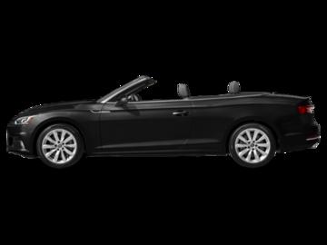 Configurateur & Prix de Audi A5 cabriolet 2018