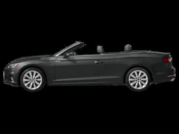 Configurateur & Prix de Audi A5 cabriolet 2019